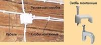 Электропроводка на даче г.Вологда