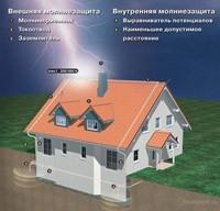 монтаж молниеприемника г.Вологда